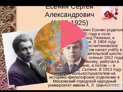 Конкурс Читаем Есенина